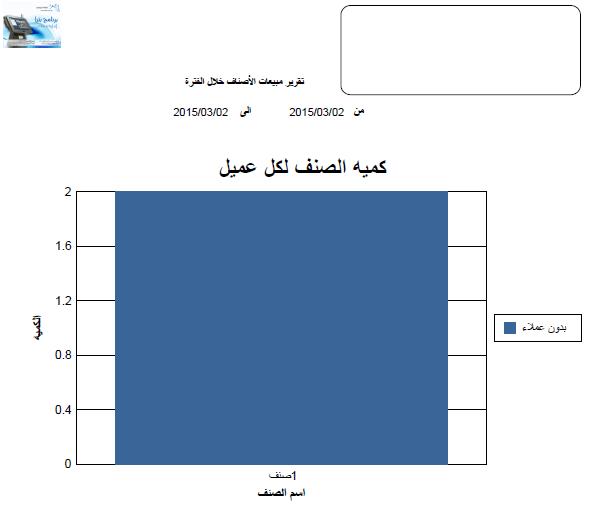 برنامج حسابات اي سيلز - شرح تقرير مبيعات الاصناف
