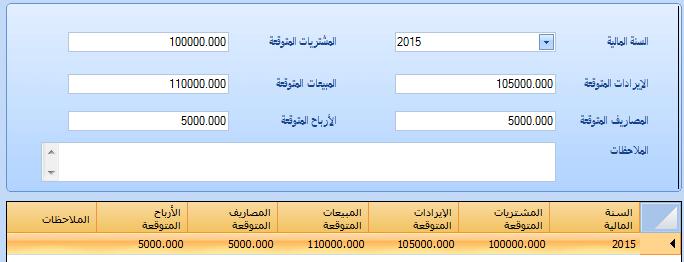 برنامج حسابات اي سيلز - شرح الموازنة التقديرية