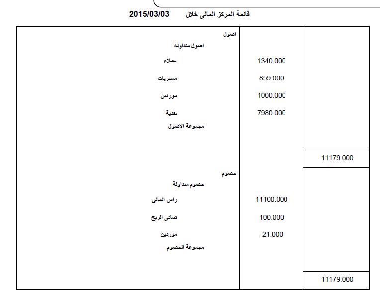 برنامج محاسبة اي سيلز - شرحقائمة المركز المالي